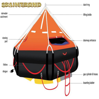 approved open type competitive price solas approve throwover liferaft inflatable boat life raft for fishing vessels